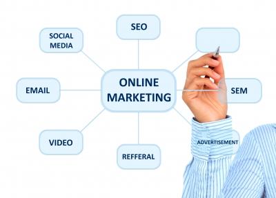 Fortbildung im Online-Marketing